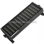 High power high quality ultra thin rgb wall washer 6w RoHS ETL CE C-tick EMC