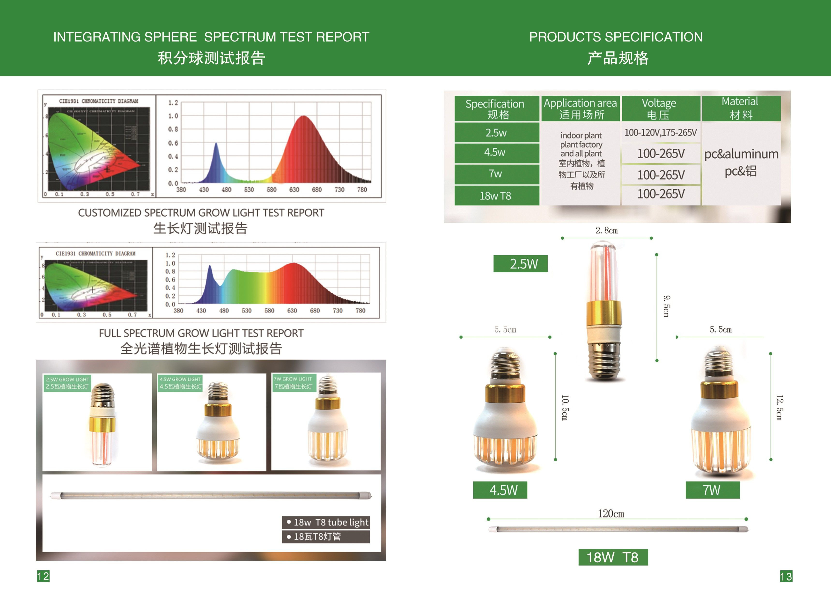 Import Plant Growth Light; Led Plant Growth Light from China
